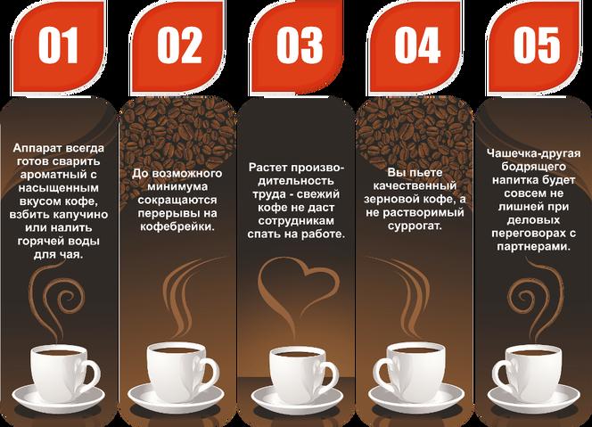 Чай кофе ижевск